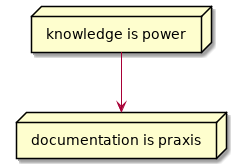documentation-is-praxis.png